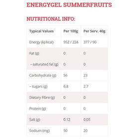 High5 EnergyGel Box Summer Fruits 20 x 40g